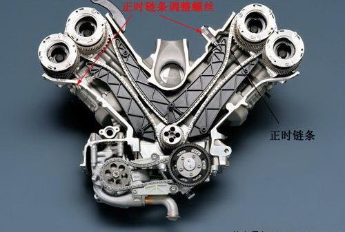 发动机内部构造及原理详解