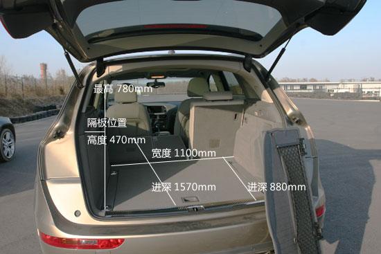 奥迪q5 与奔驰glk300哪个好,公司违反规定罚款 高清图片