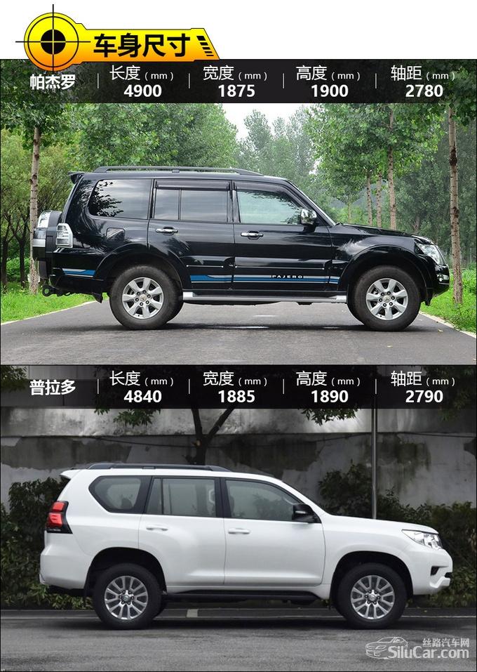 日系硬派SUV谁更强 三菱帕杰罗对比丰田普拉多-图3